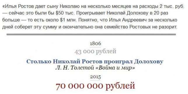 Грошові суми з творів російських класиків в перекладі на сучасні рублі (11 скріншотів)