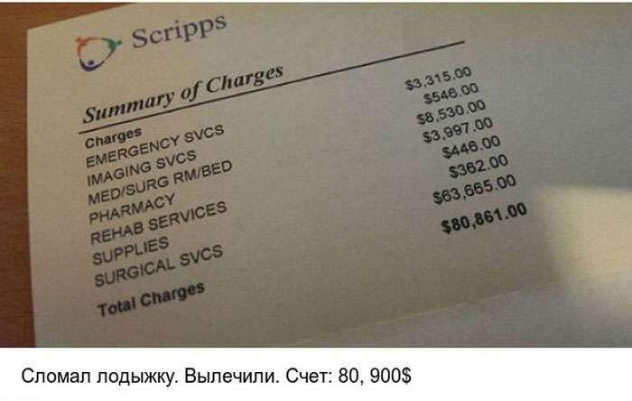 Вартість елементарних медичних послуг у США (4 фото)