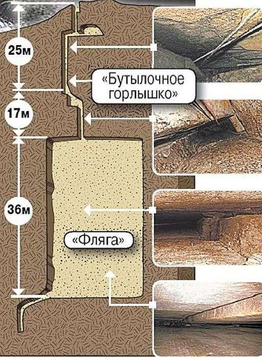 Найвідоміші мегаліти Росії (50 фото)