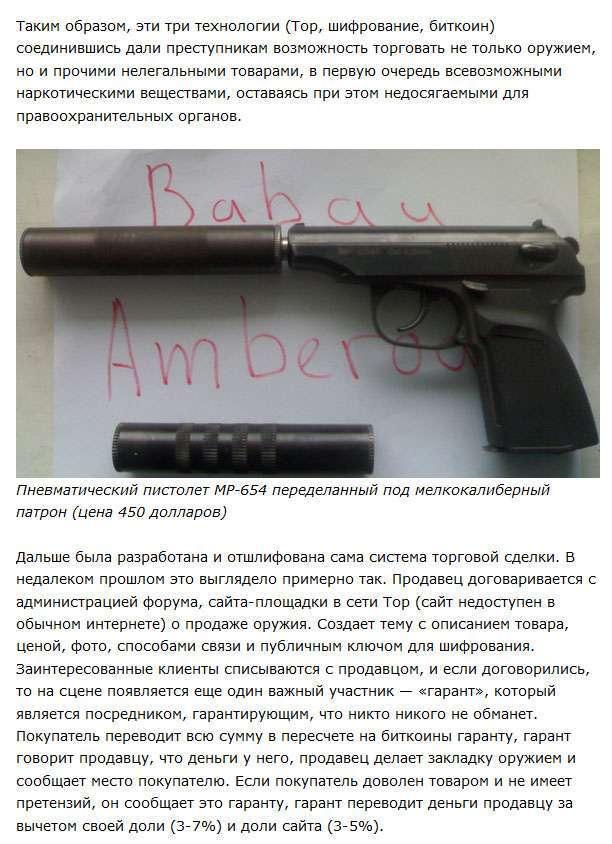 Торгівля зброєю в «Глибокому інтернеті» (9 фото)