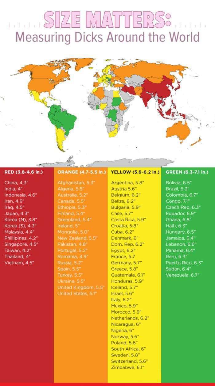 Вчені встановили середній розмір чоловічого достоїнства серед жителів різних країн (2 картинки)