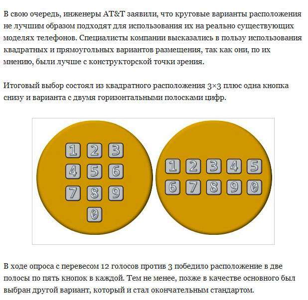 Звідки взялася звична нам схема розташування кнопок на телефоні (6 фото)
