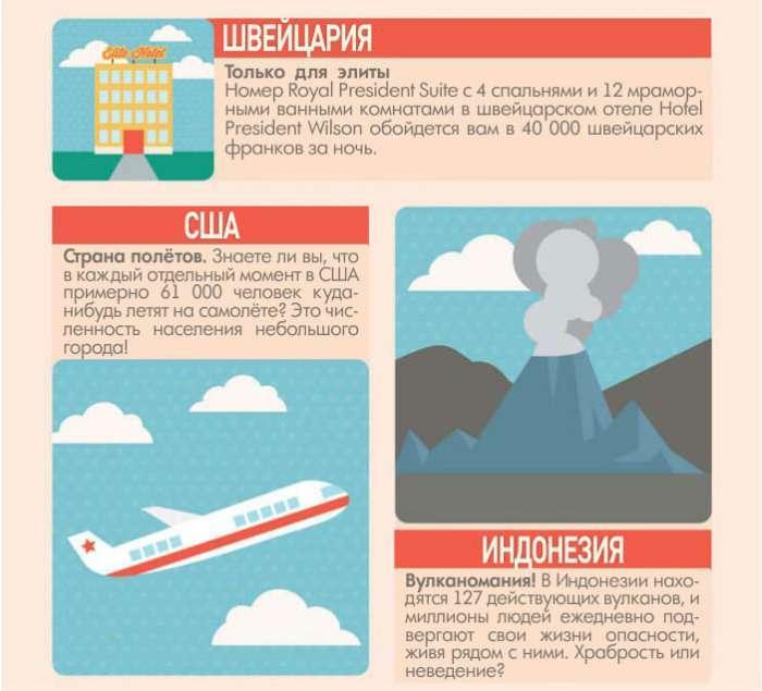 Цікаві туристичні факти (9 картинок)