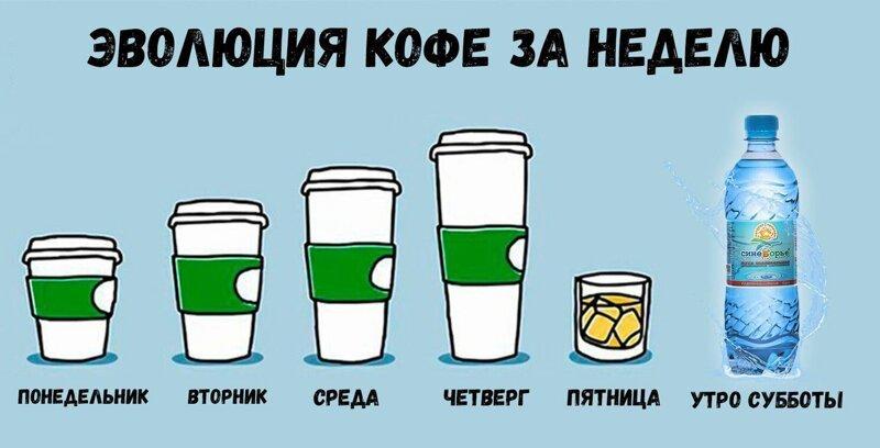 Утро начнётся не с кофе Интересное