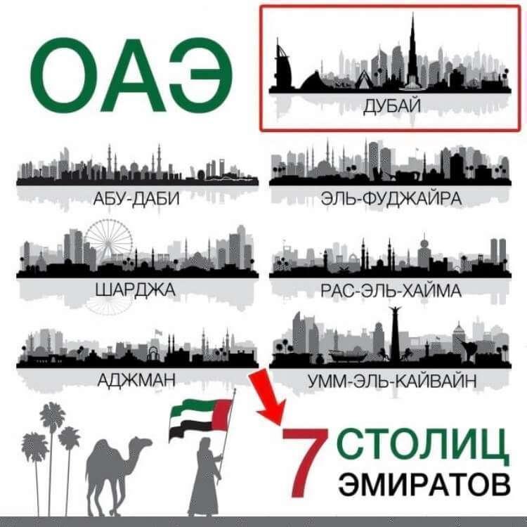 15 лживых «фактов» о Дубае, в которые все верят заграница,туризм,турист